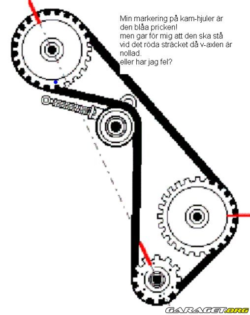 Saab 9 3 Automatic Diagram in addition Saab Xwd Wiring Diagram moreover Tuning Kits furthermore Viewtopic also Viewtopic. on saab 9 3 aero performance