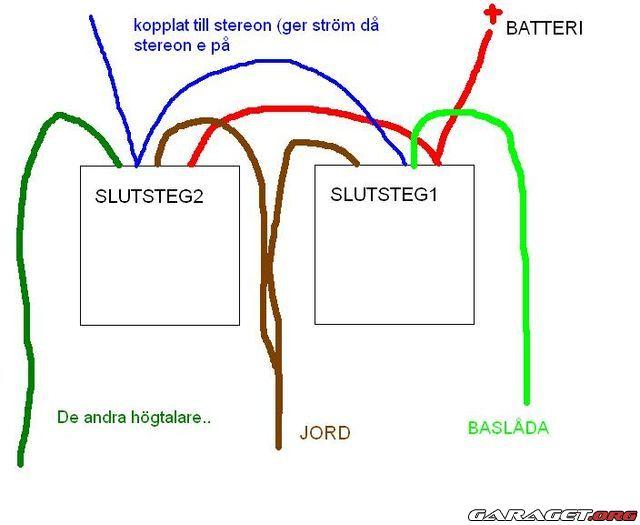 Hur ansluter jag två ampere i min bil